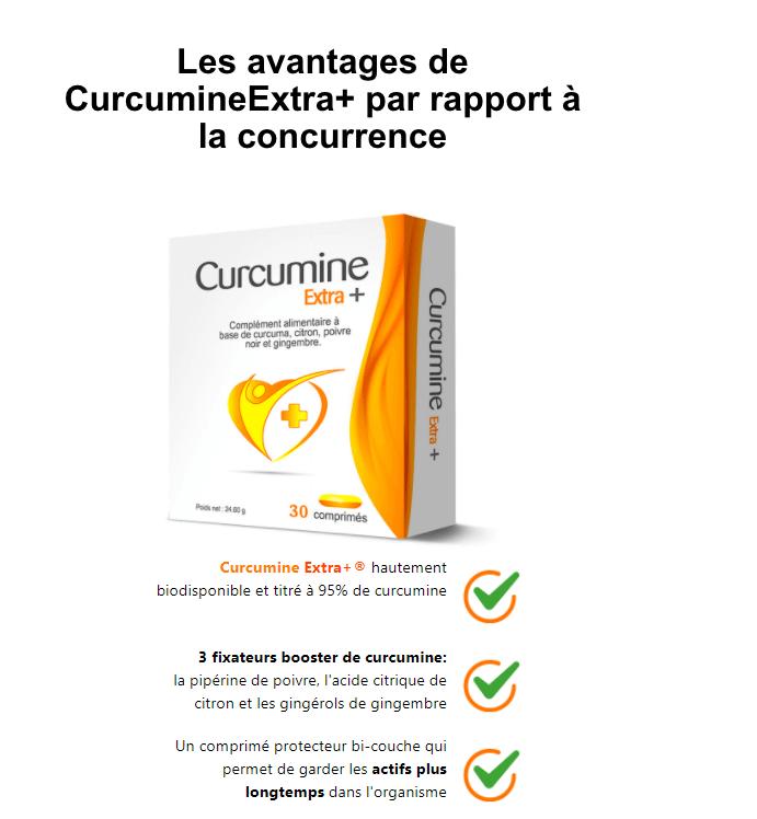 Curcumine extra Plus +
